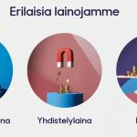 Zmarta – Lainaa 1000-60.000 euroa ilman vakuuksia