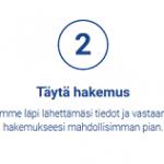 Nextrahoitus – Edullinen 500-50.000 euron laina ilman vakuuksia